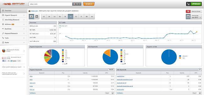Les meilleurs outils en ligne pour surveiller vos concurrents