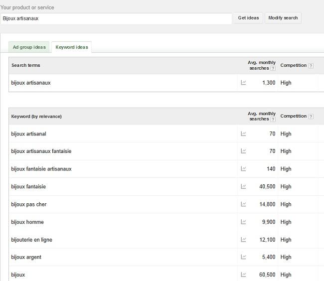 Capture d'écran de l'outil Google Keyword Planner
