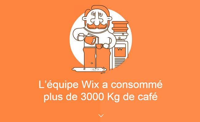L'Équipe Wix a consommé plus de 3 000 kilos de café.