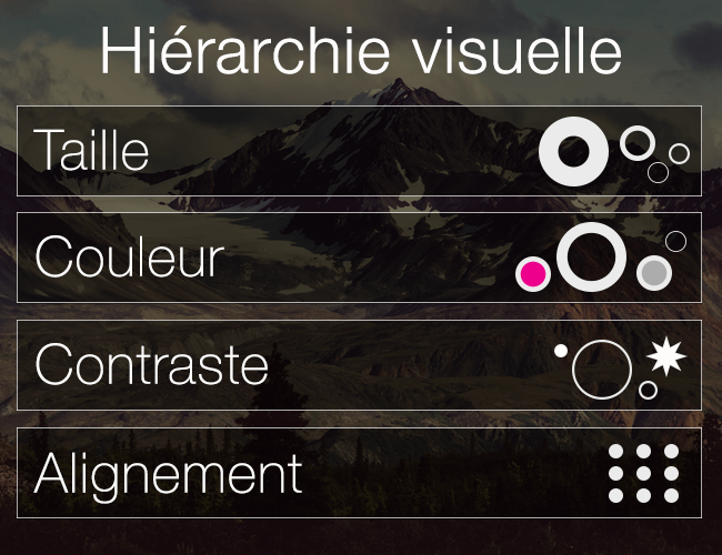 Hiérarchie visuelle